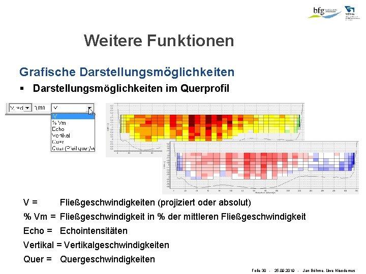 Weitere Funktionen Grafische Darstellungsmöglichkeiten § Darstellungsmöglichkeiten im Querprofil V= Fließgeschwindigkeiten (projiziert oder absolut) %