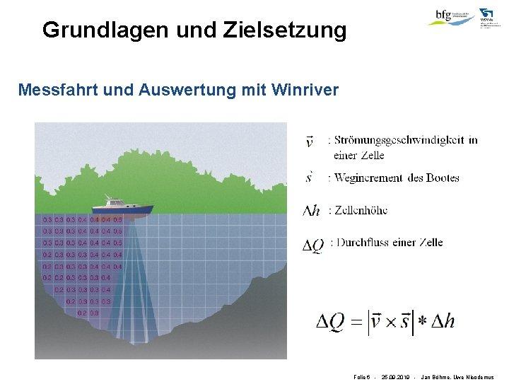 Grundlagen und Zielsetzung Messfahrt und Auswertung mit Winriver Folie 6 - 25. 09. 2019