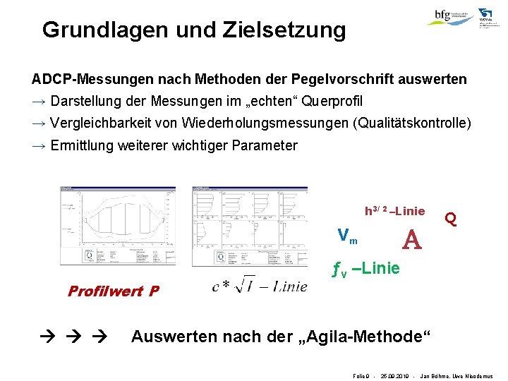 Grundlagen und Zielsetzung ADCP-Messungen nach Methoden der Pegelvorschrift auswerten → Darstellung der Messungen im
