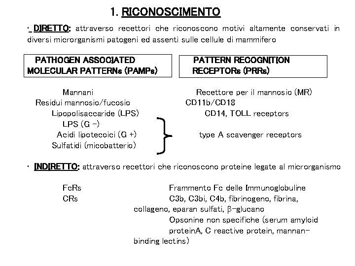 1. RICONOSCIMENTO • DIRETTO: attraverso recettori che riconoscono motivi altamente conservati in diversi microrganismi