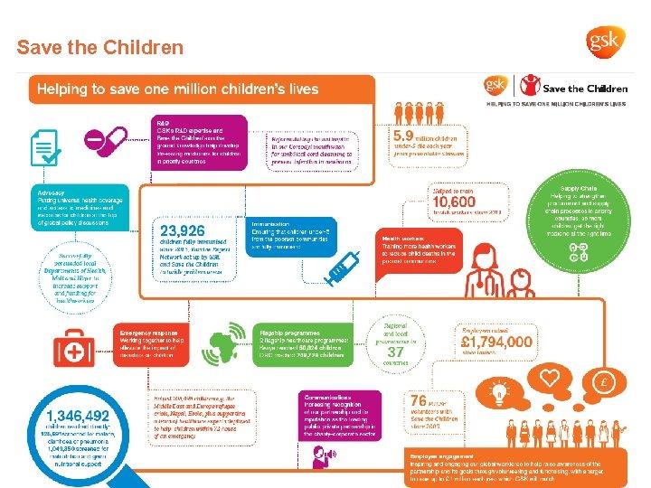 Save the Children Presentation title 4