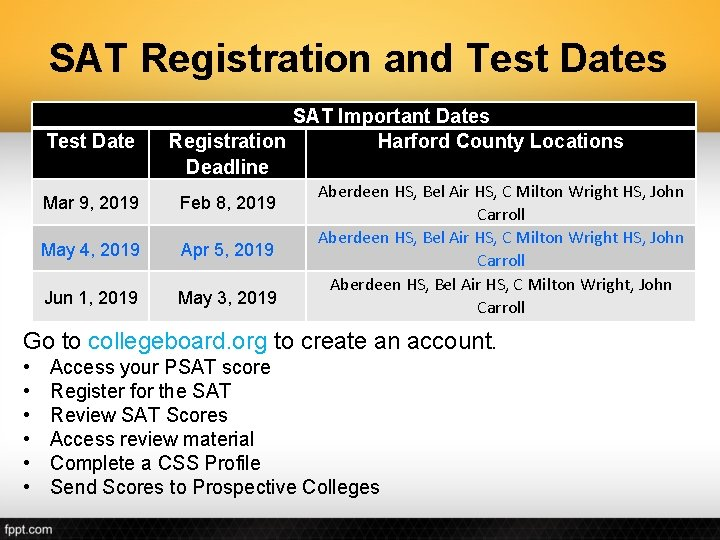 SAT Registration and Test Dates Test Date SAT Important Dates Registration Harford County Locations