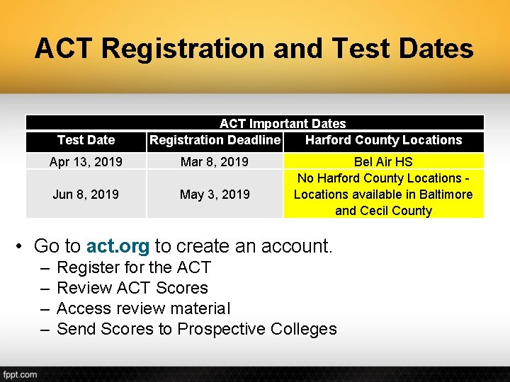 ACT Registration and Test Dates Test Date ACT Important Dates Registration Deadline Harford County