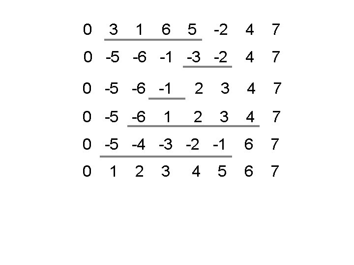 0 3 -2 4 7 0 -5 -6 -1 -3 -2 4 7 0