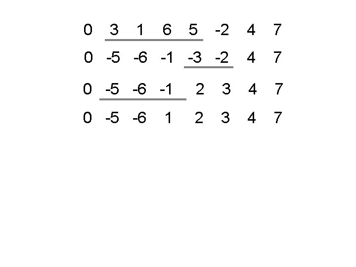 0 3 1 6 -2 4 7 0 -5 -6 -1 -3 -2 4