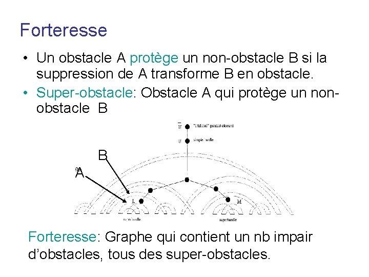 Forteresse • Un obstacle A protège un non-obstacle B si la suppression de A