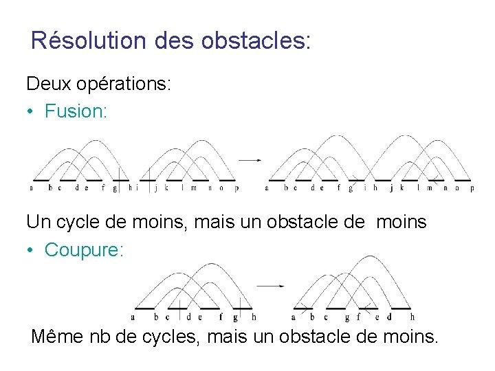 Résolution des obstacles: Deux opérations: • Fusion: Un cycle de moins, mais un obstacle