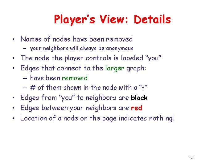 Player's View: Details • Names of nodes have been removed – your neighbors will