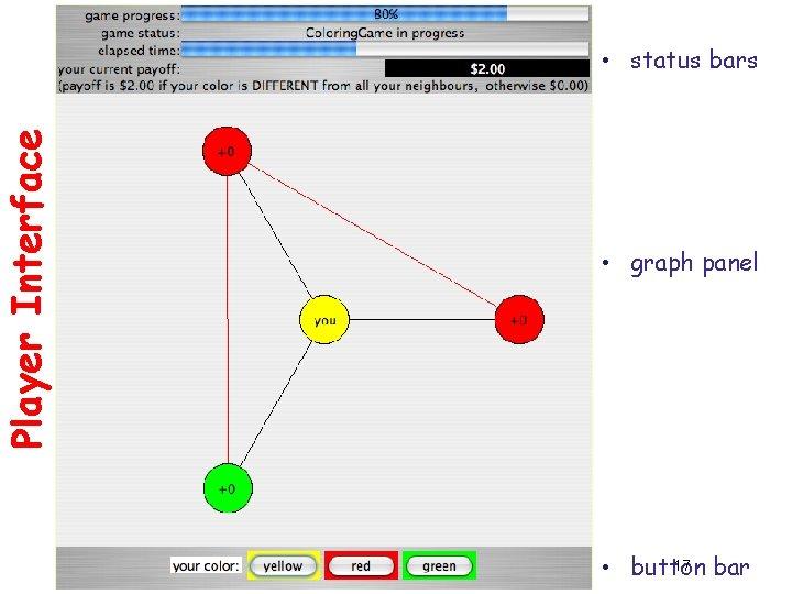 Player Interface • status bars • graph panel 17 bar • button