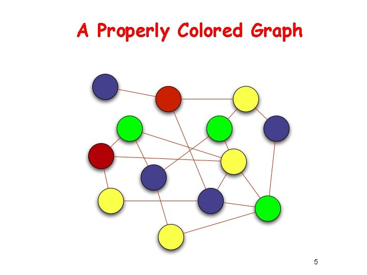 A Properly Colored Graph 5