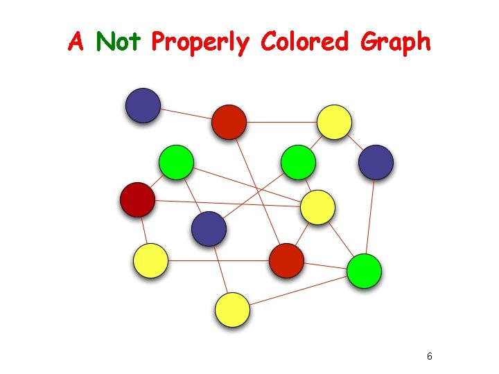 A Not Properly Colored Graph 6