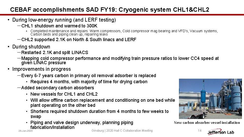 CEBAF accomplishments SAD FY 19: Cryogenic system CHL 1&CHL 2 • During low-energy running