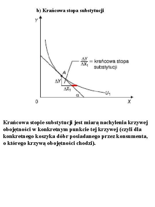 b) Krańcowa stopa substytucji Krańcowa stopie substytucji jest miarą nachylenia krzywej obojętności w konkretnym