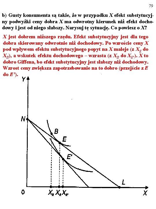 79 b) Gusty konsumenta są takie, że w przypadku X efekt substytucyjny podwyżki ceny