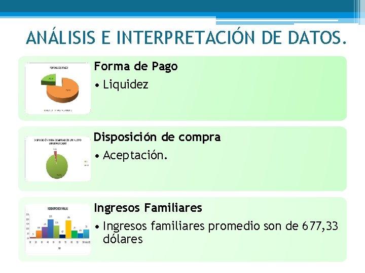 ANÁLISIS E INTERPRETACIÓN DE DATOS. Forma de Pago • Liquidez Disposición de compra •