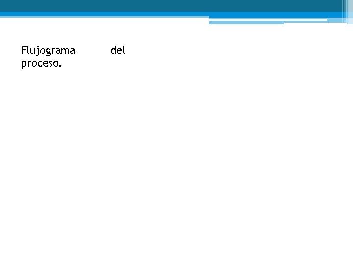 Flujograma proceso. del