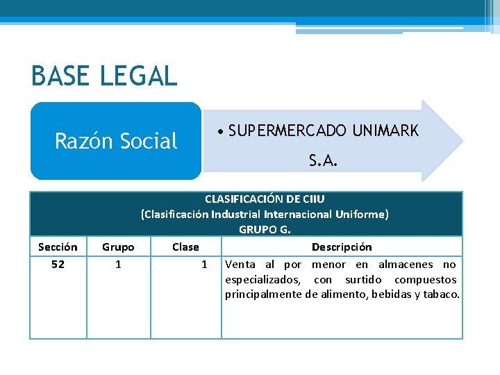 BASE LEGAL Razón Social Sección 52 • SUPERMERCADO UNIMARK S. A. CLASIFICACIÓN DE CIIU