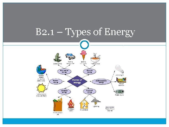 B 2. 1 – Types of Energy