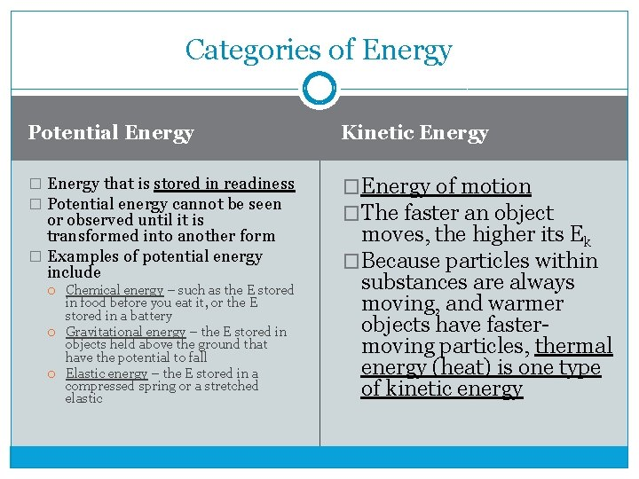Categories of Energy Potential Energy Kinetic Energy � Energy that is stored in readiness