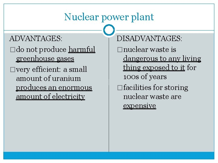 Nuclear power plant ADVANTAGES: �do not produce harmful greenhouse gases �very efficient: a small