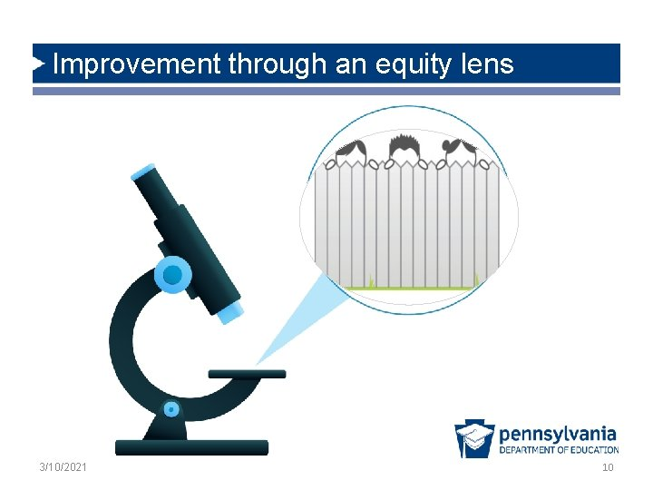Improvement through an equity lens 3/10/2021 10