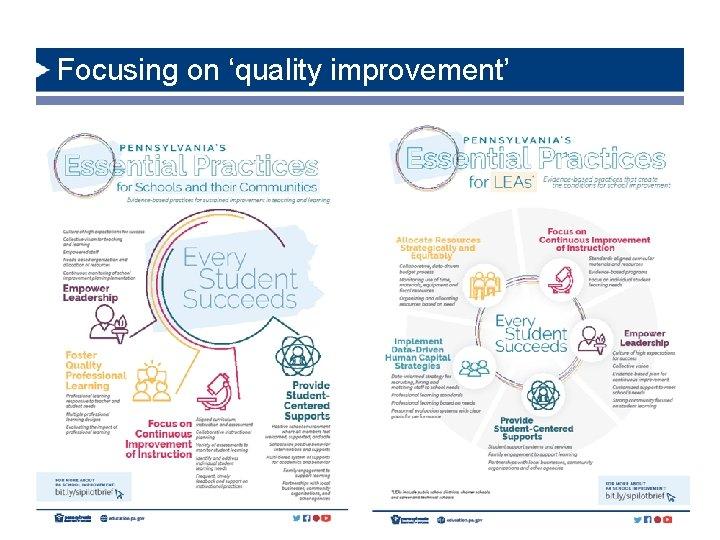 Focusing on 'quality improvement' 3/10/2021 19