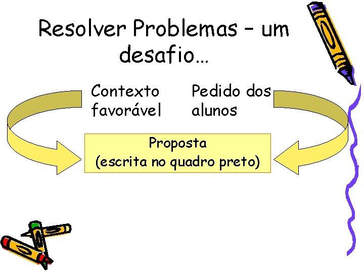 Resolver Problemas – um desafio… Contexto favorável Pedido dos alunos Proposta (escrita no quadro