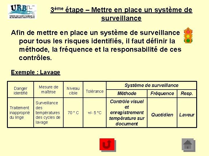 3ème étape – Mettre en place un système de surveillance Afin de mettre en