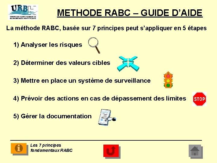 METHODE RABC – GUIDE D'AIDE La méthode RABC, basée sur 7 principes peut s'appliquer