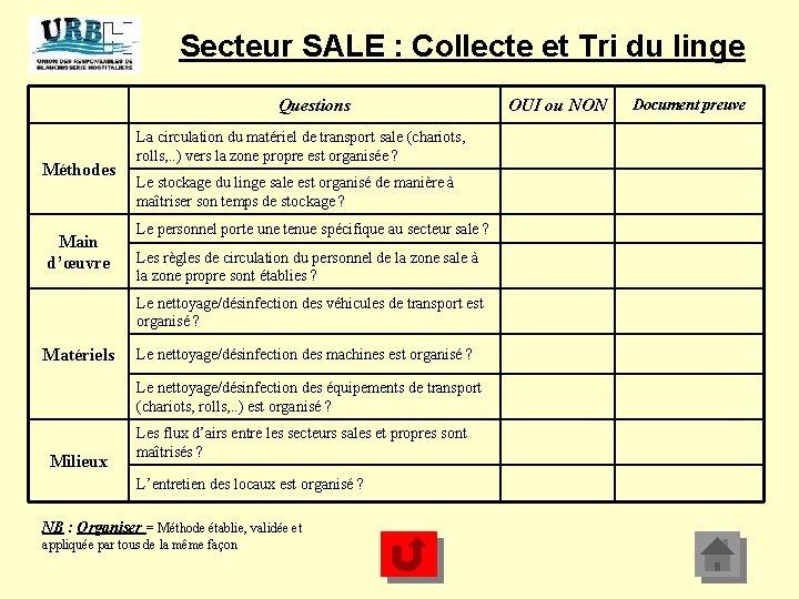 Secteur SALE : Collecte et Tri du linge Questions Méthodes Main d'œuvre La circulation
