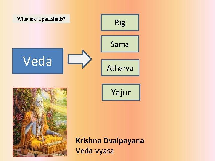 What are Upanishads? Rig Sama Veda Atharva Yajur Krishna Dvaipayana Veda-vyasa