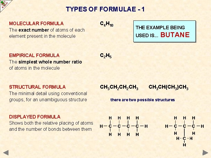 TYPES OF FORMULAE - 1 MOLECULAR FORMULA The exact number of atoms of each