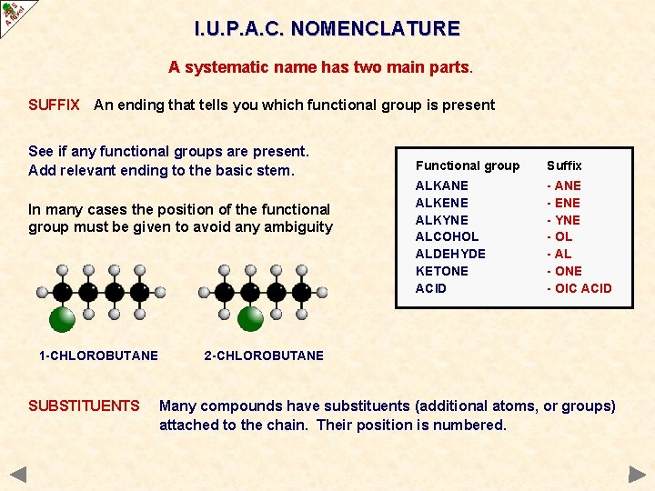 I. U. P. A. C. NOMENCLATURE A systematic name has two main parts. SUFFIX