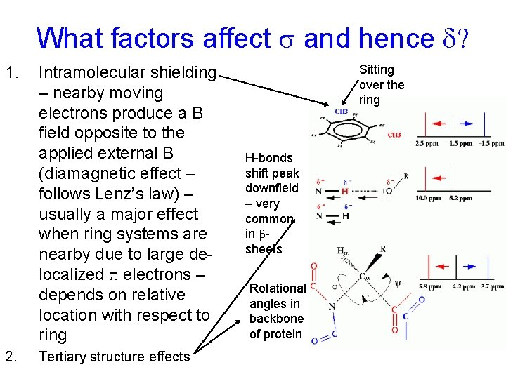 What factors affect s and hence d? 1. 2. Intramolecular shielding – nearby moving