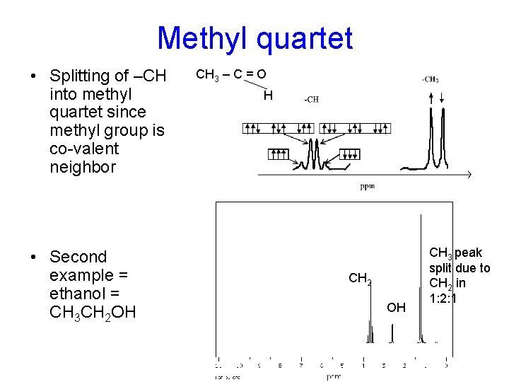 Methyl quartet • Splitting of –CH into methyl quartet since methyl group is co-valent