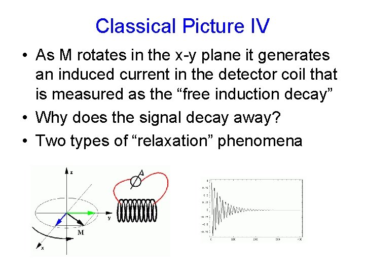 Classical Picture IV • As M rotates in the x-y plane it generates an
