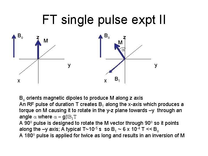 FT single pulse expt II Bo z Bo M z M a y x