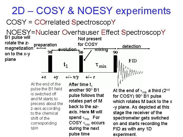 2 D – COSY & NOESY experiments COSY = COrrelated Spectroscop. Y NOESY=Nuclear Overhauser
