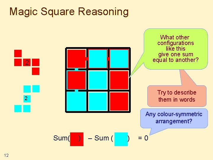 Magic Square Reasoning 2 2 6 7 2 1 5 9 8 3 What