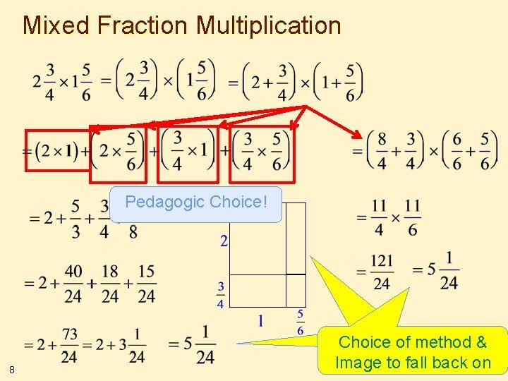 Mixed Fraction Multiplication Pedagogic Choice! 8 Choice of method & Image to fall back