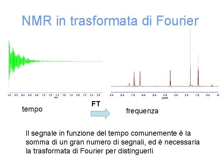 NMR in trasformata di Fourier tempo FT frequenza Il segnale in funzione del tempo