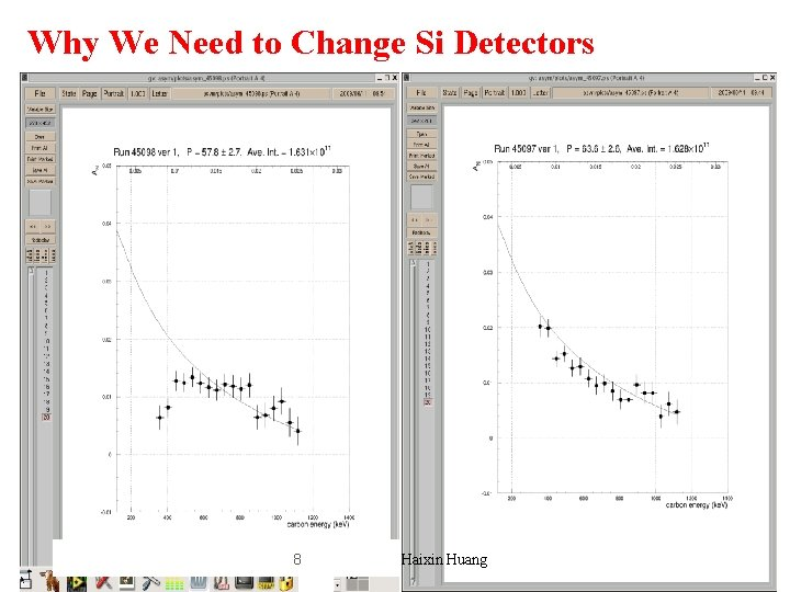 Why We Need to Change Si Detectors 8 Haixin Huang