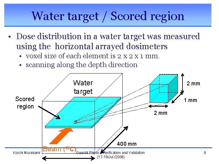 Water target / Scored region • Dose distribution in a water target was measured