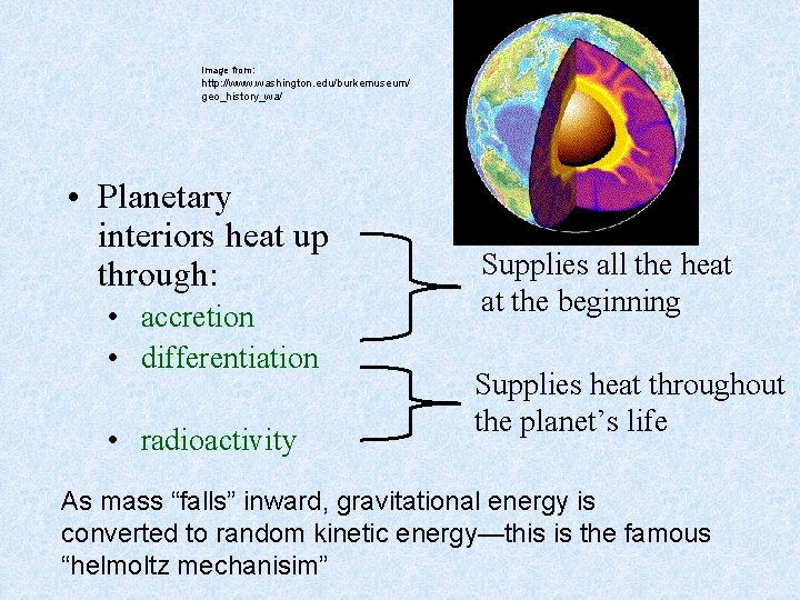 Image from: http: //www. washington. edu/burkemuseum/ geo_history_wa/ • Planetary interiors heat up through: •