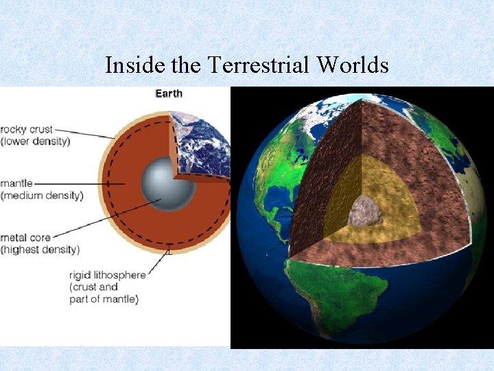 Inside the Terrestrial Worlds