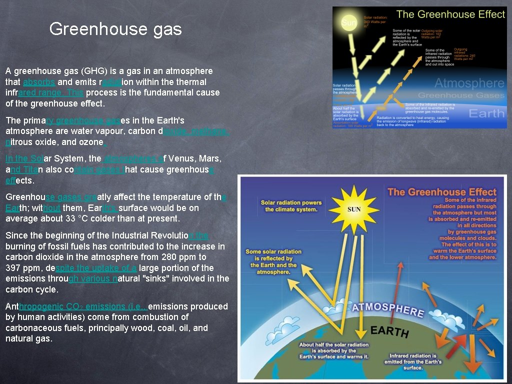 Greenhouse gas A greenhouse gas (GHG) is a gas in an atmosphere that absorbs