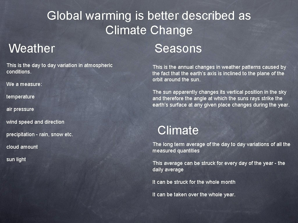 Global warming is better described as Climate Change Weather Seasons This is the day