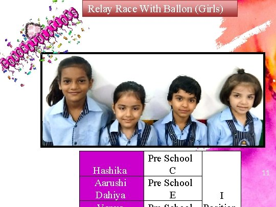 Relay Race With Ballon (Girls) Hashika Aarushi Dahiya Pre School C Pre School E