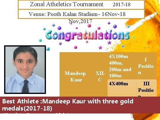 Zonal Atheletics Tournament 2017 -18 Venue: Pooth Kalan Stadium- 16 Nov-18 Nov, 2017 Mandeep