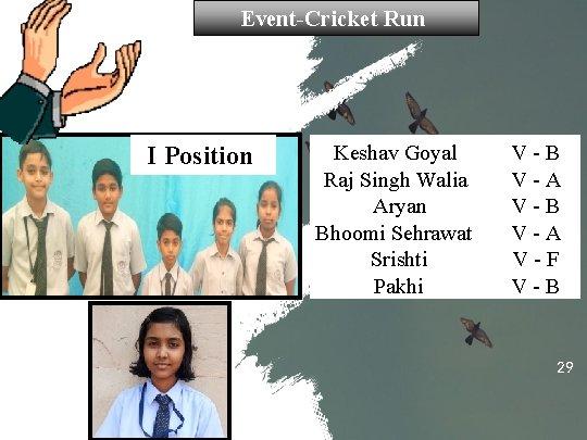 Event-Cricket Run I Position Keshav Goyal Raj Singh Walia Aryan Bhoomi Sehrawat Srishti Pakhi